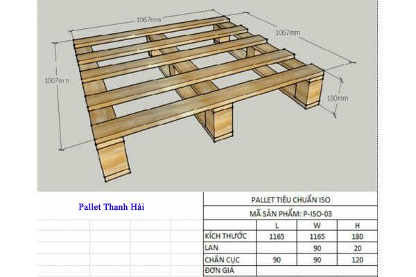Tiêu chuẩn kích thước đóng pallet gỗ